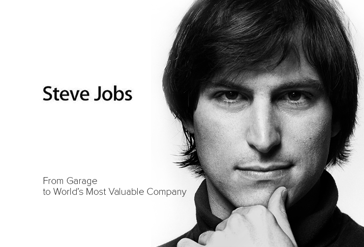 steve jobs quote top line