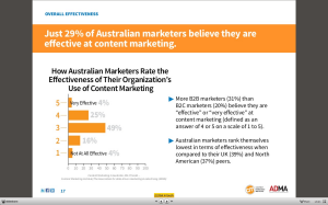 content marketing is difficult