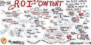 content marketing kraft